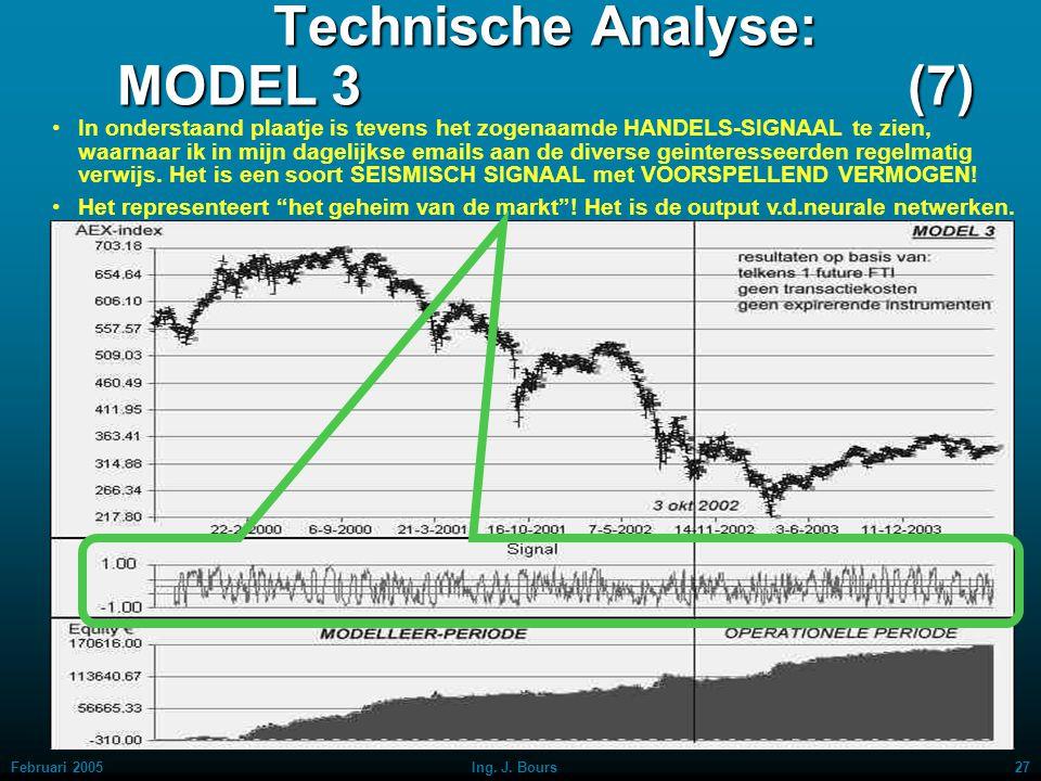 Technische Analyse: MODEL 3 (7)