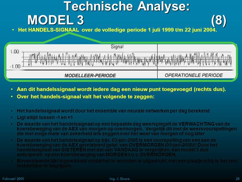 Technische Analyse: MODEL 3 (8)