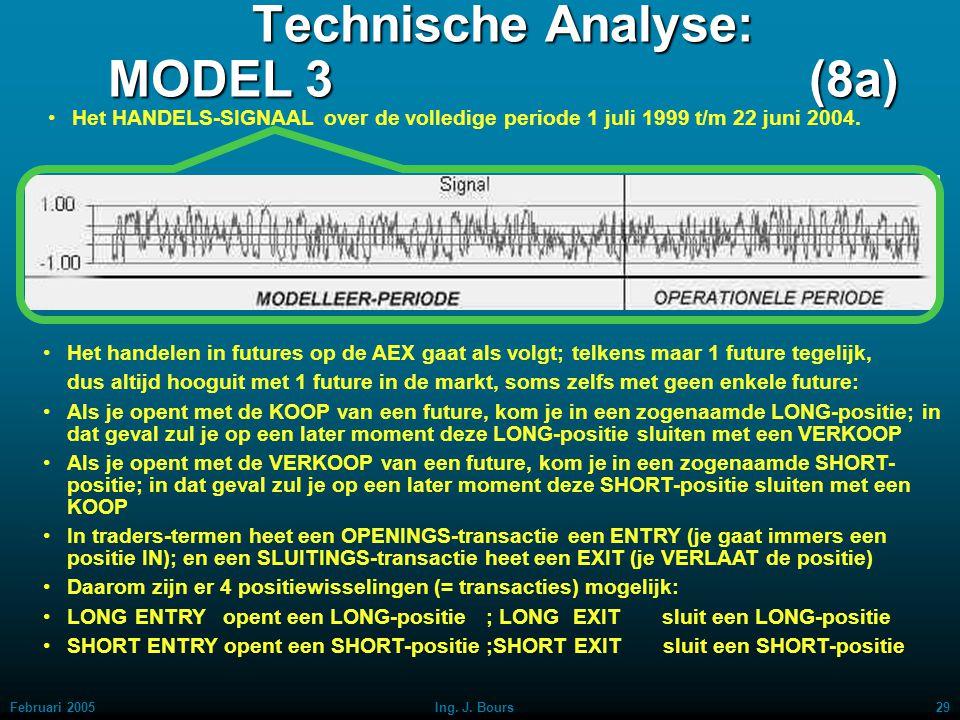 Technische Analyse: MODEL 3 (8a)