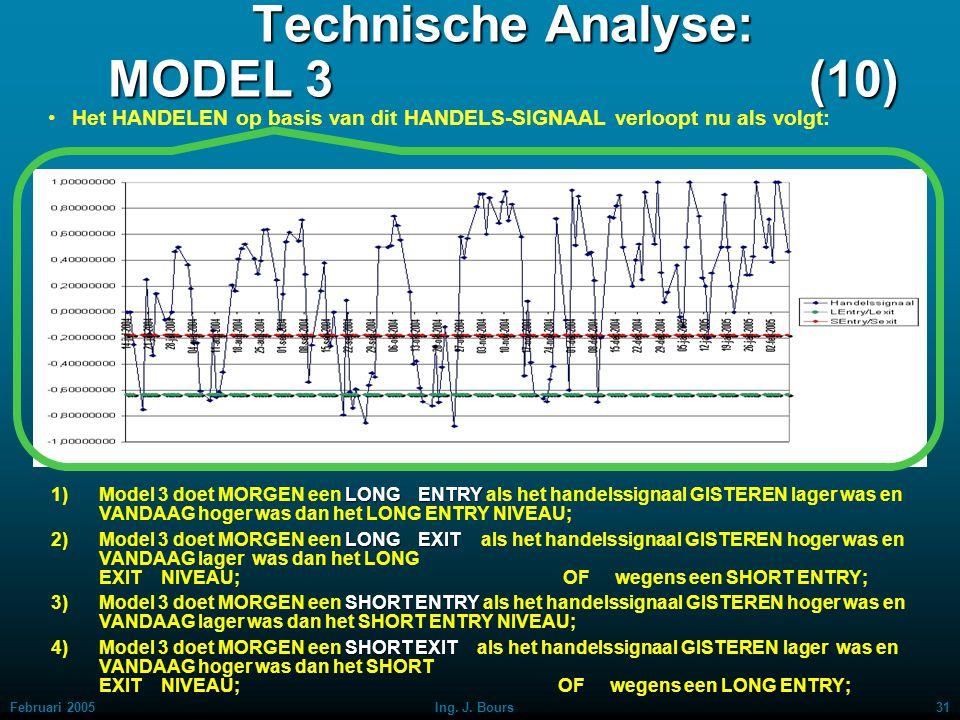 Technische Analyse: MODEL 3 (10)