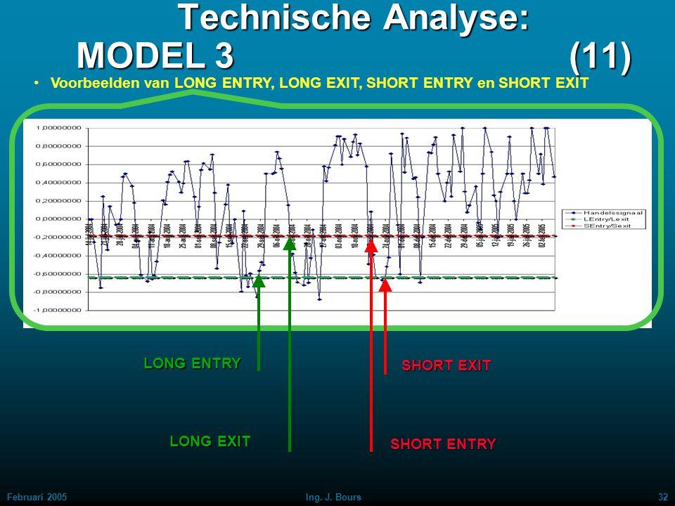 Technische Analyse: MODEL 3 (11)