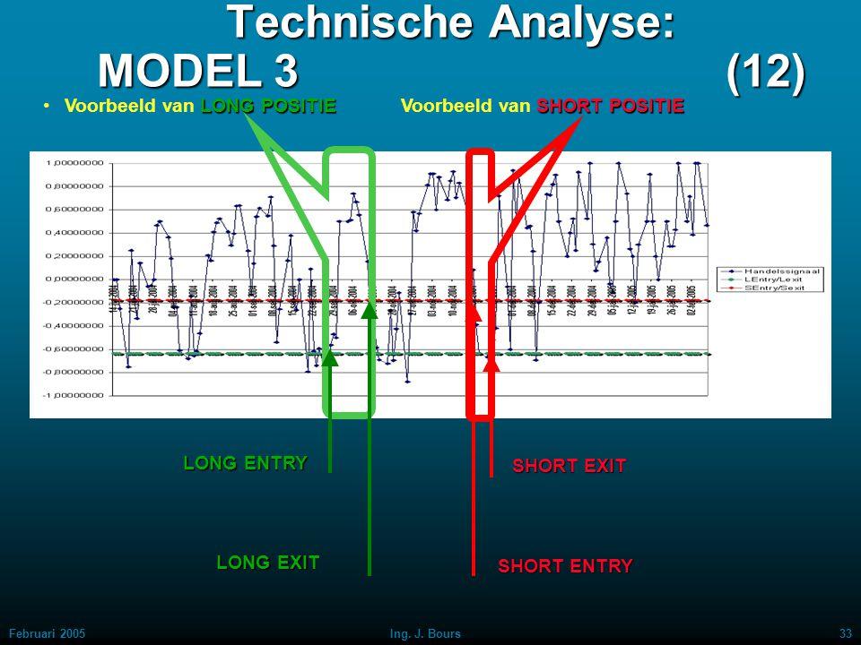 Technische Analyse: MODEL 3 (12)