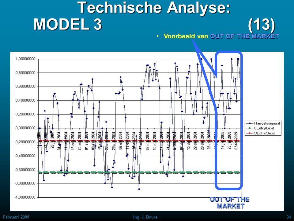 Technische Analyse: MODEL 3 (13)