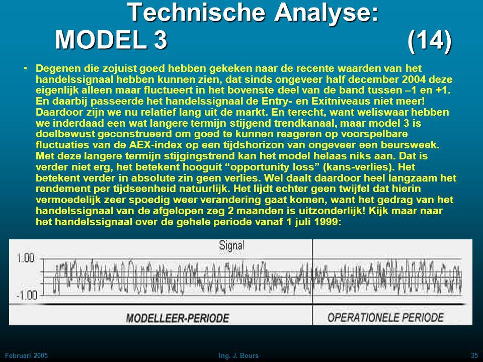 Technische Analyse: MODEL 3 (14)