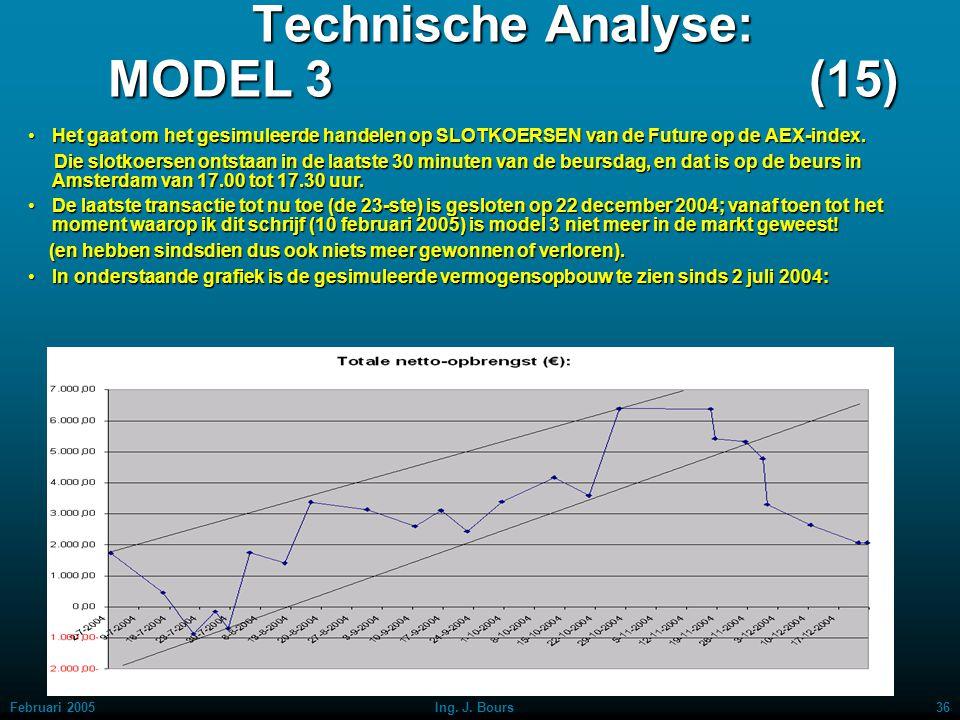 Technische Analyse: MODEL 3 (15)
