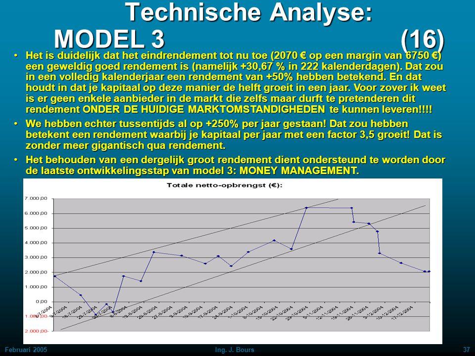Technische Analyse: MODEL 3 (16)