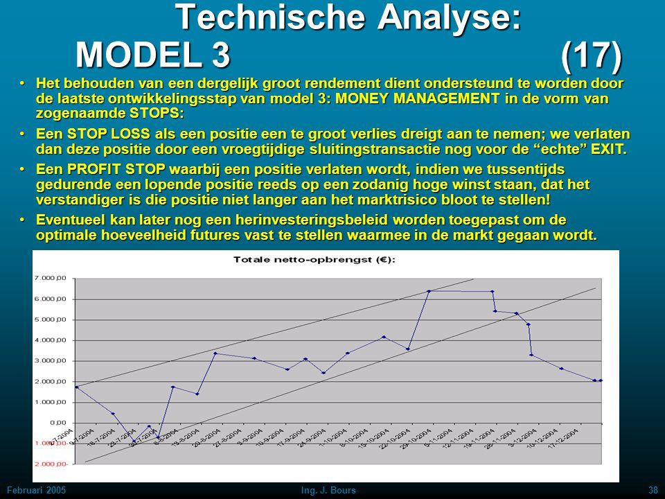Technische Analyse: MODEL 3 (17)