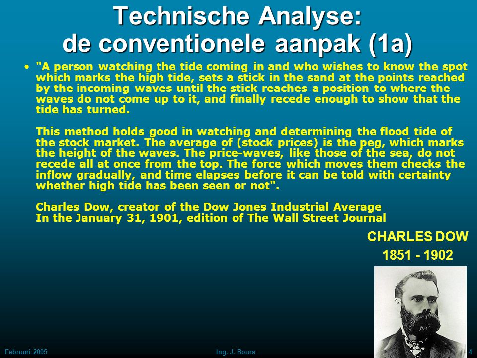 Technische Analyse: de conventionele aanpak (1a)
