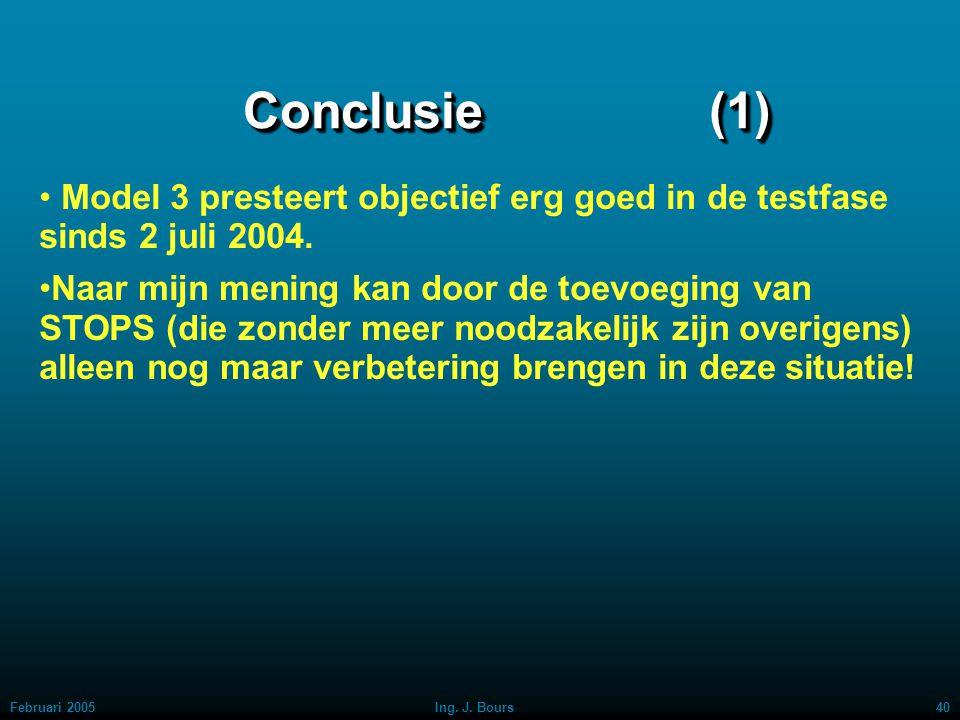 Conclusie (1) Model 3 presteert objectief erg goed in de testfase sinds 2 juli 2004.