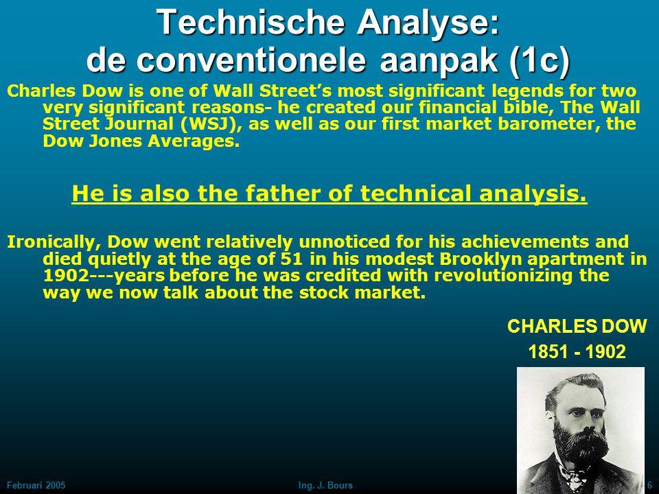 Technische Analyse: de conventionele aanpak (1c)