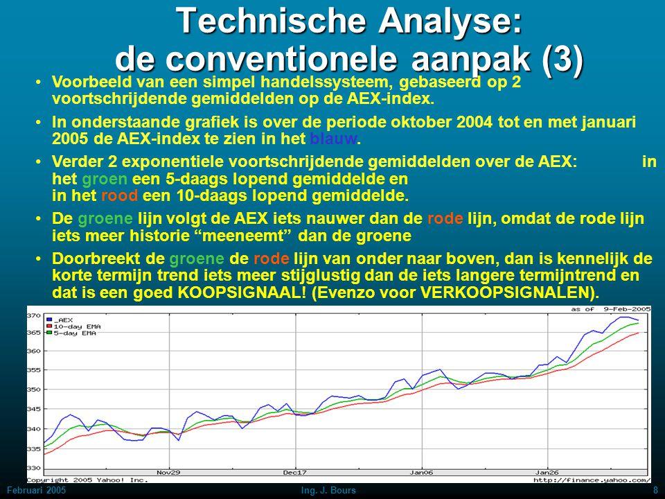 Technische Analyse: de conventionele aanpak (3)