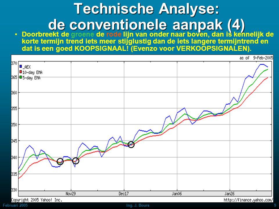 Technische Analyse: de conventionele aanpak (4)