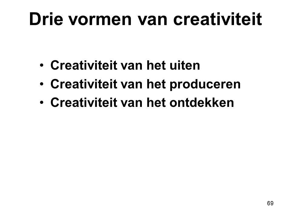 Drie vormen van creativiteit