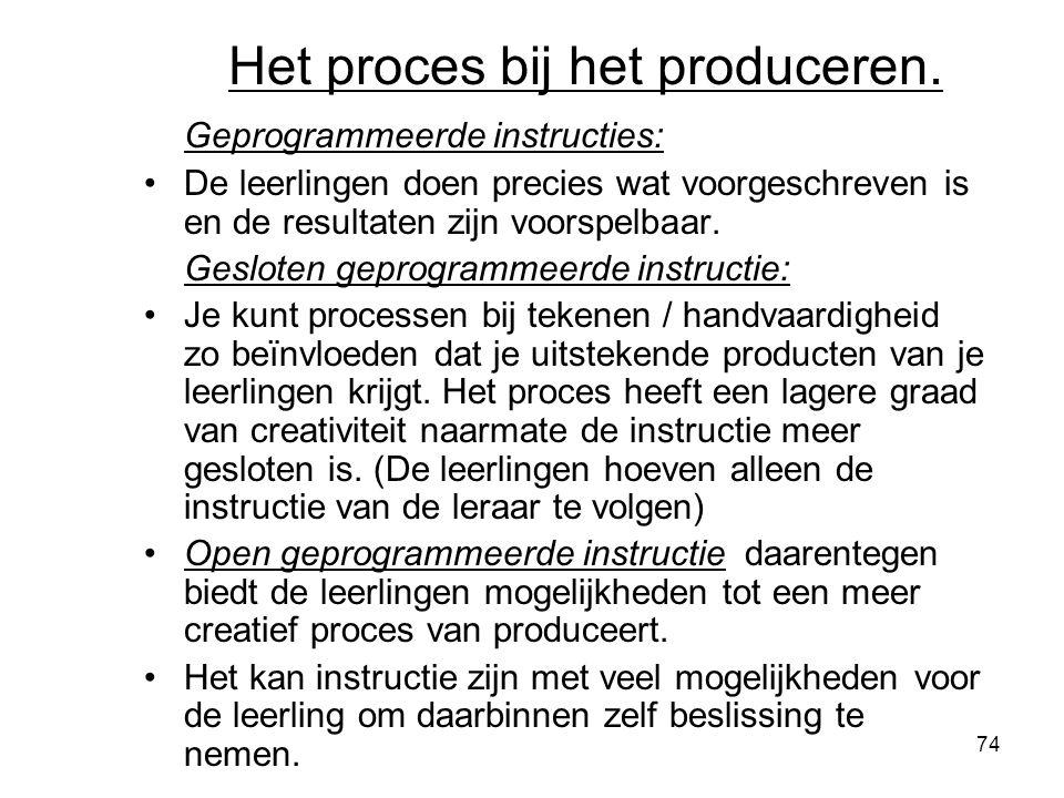 Het proces bij het produceren.