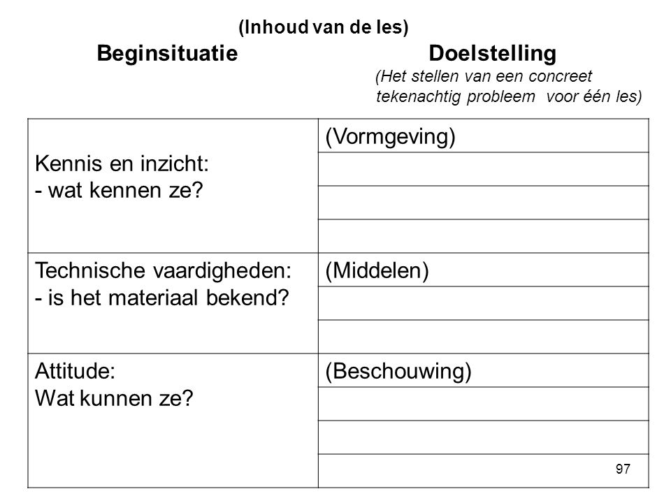 Beginsituatie Doelstelling