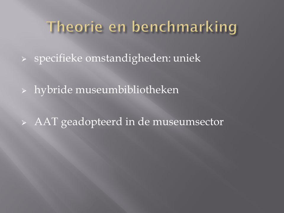 Theorie en benchmarking