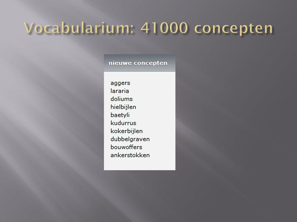 Vocabularium: 41000 concepten