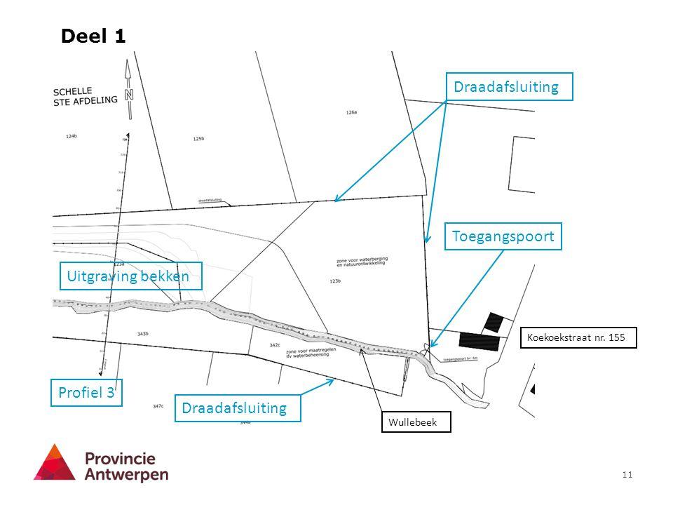 Deel 1 Draadafsluiting Toegangspoort Uitgraving bekken Profiel 3