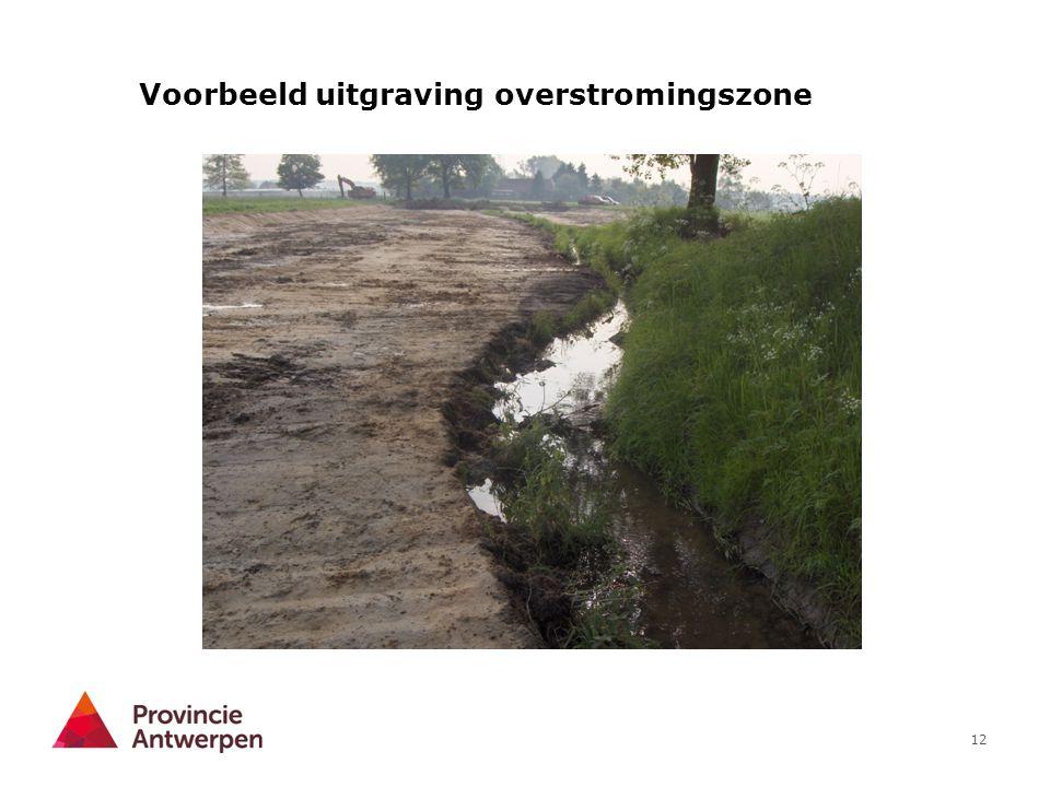 Voorbeeld uitgraving overstromingszone