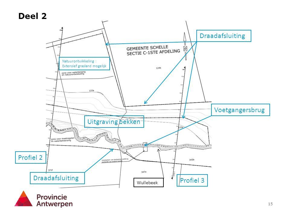 Deel 2 Voetgangersbrug Uitgraving bekken Profiel 2 Draadafsluiting
