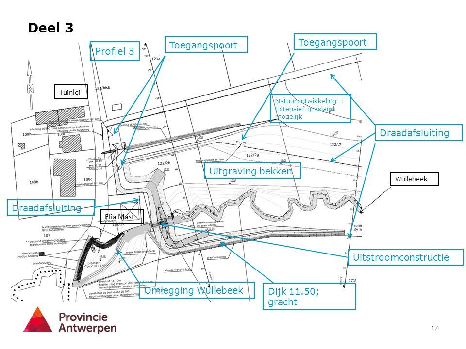 Deel 3 Profiel 3 Toegangspoort Draadafsluiting Uitgraving bekken