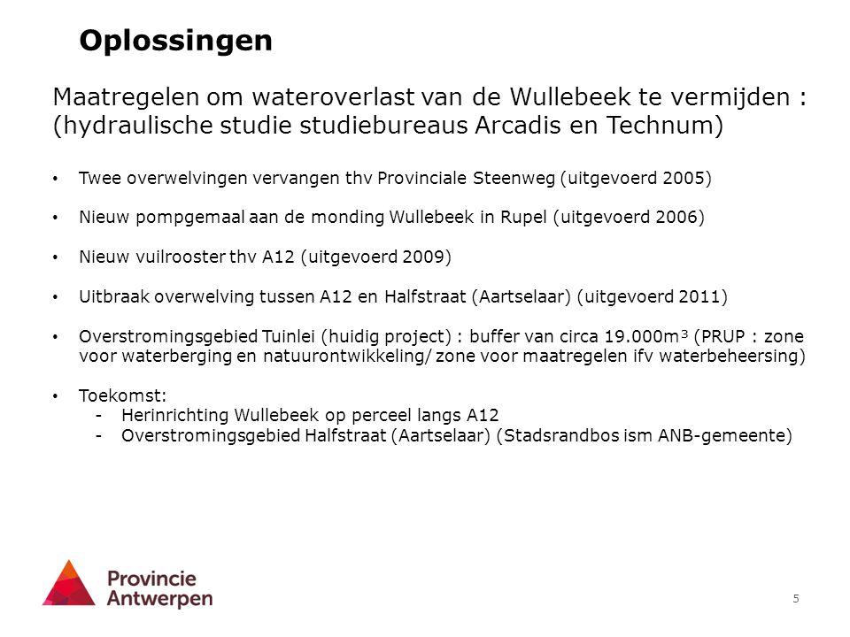 Oplossingen Maatregelen om wateroverlast van de Wullebeek te vermijden : (hydraulische studie studiebureaus Arcadis en Technum)