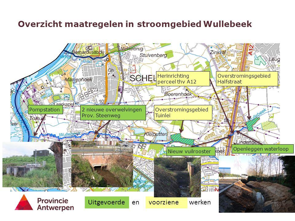 Overzicht maatregelen in stroomgebied Wullebeek