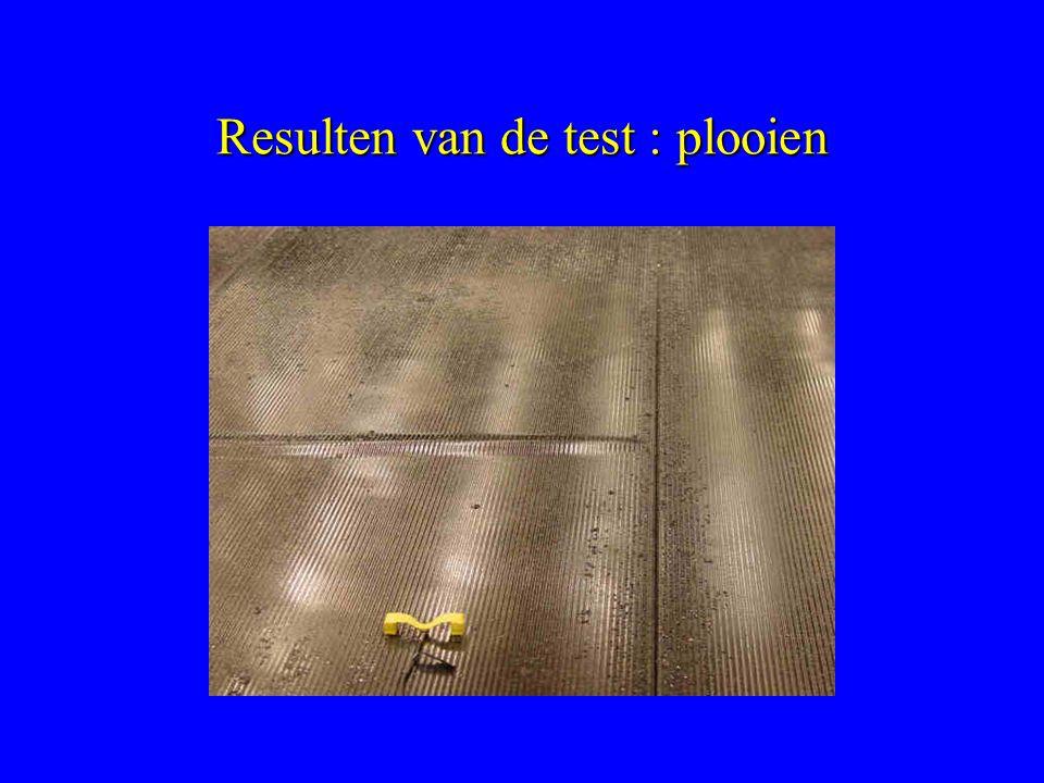 Resulten van de test : plooien