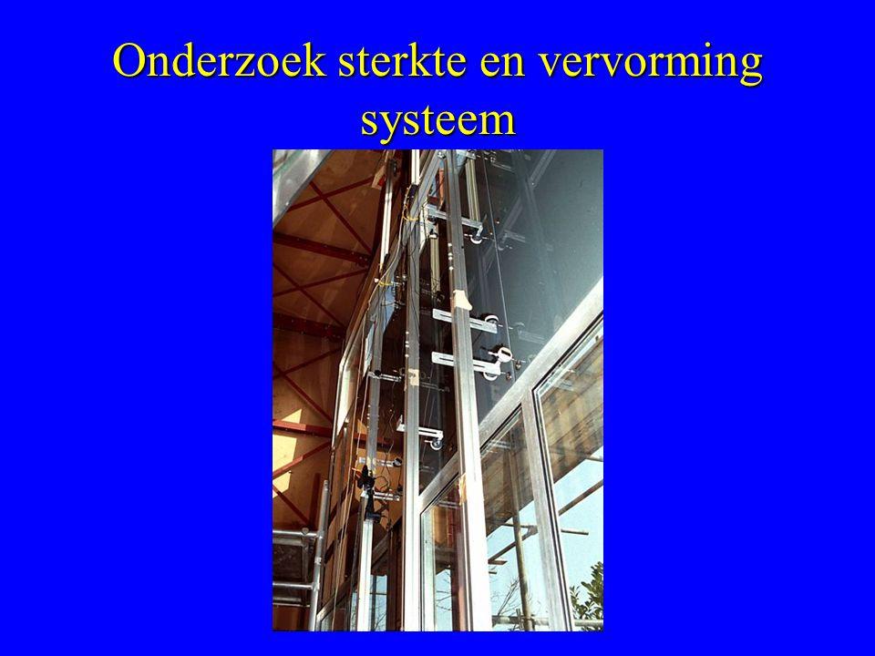 Onderzoek sterkte en vervorming systeem