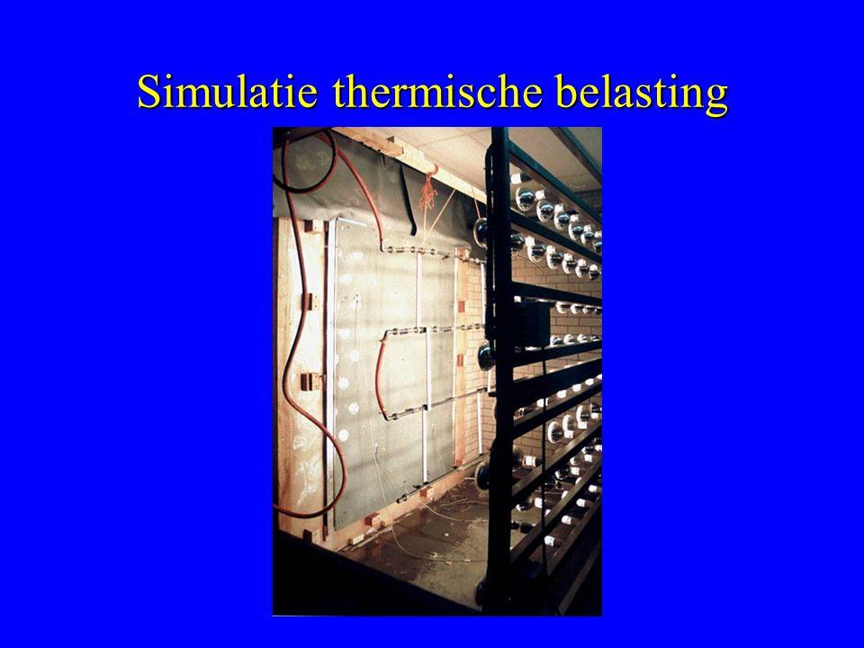 Simulatie thermische belasting
