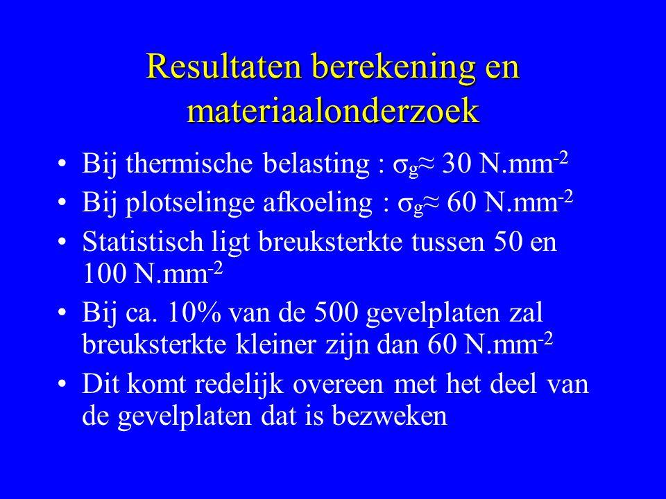 Resultaten berekening en materiaalonderzoek
