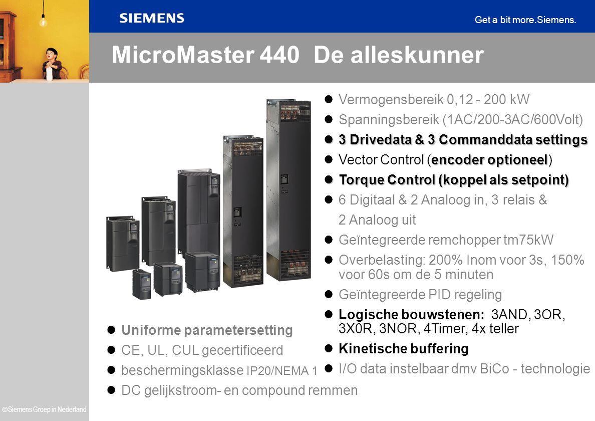 MicroMaster 440 De alleskunner