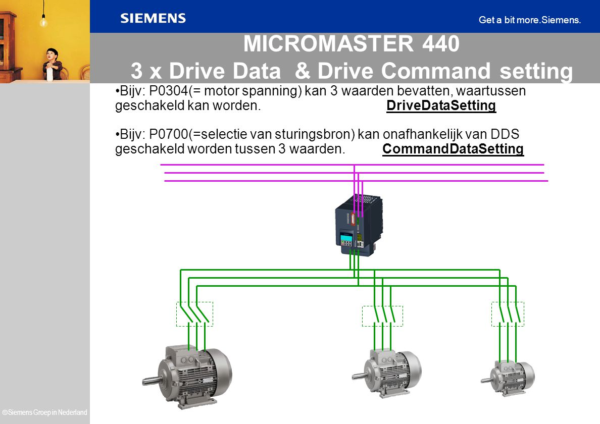MICROMASTER 440 3 x Drive Data & Drive Command setting