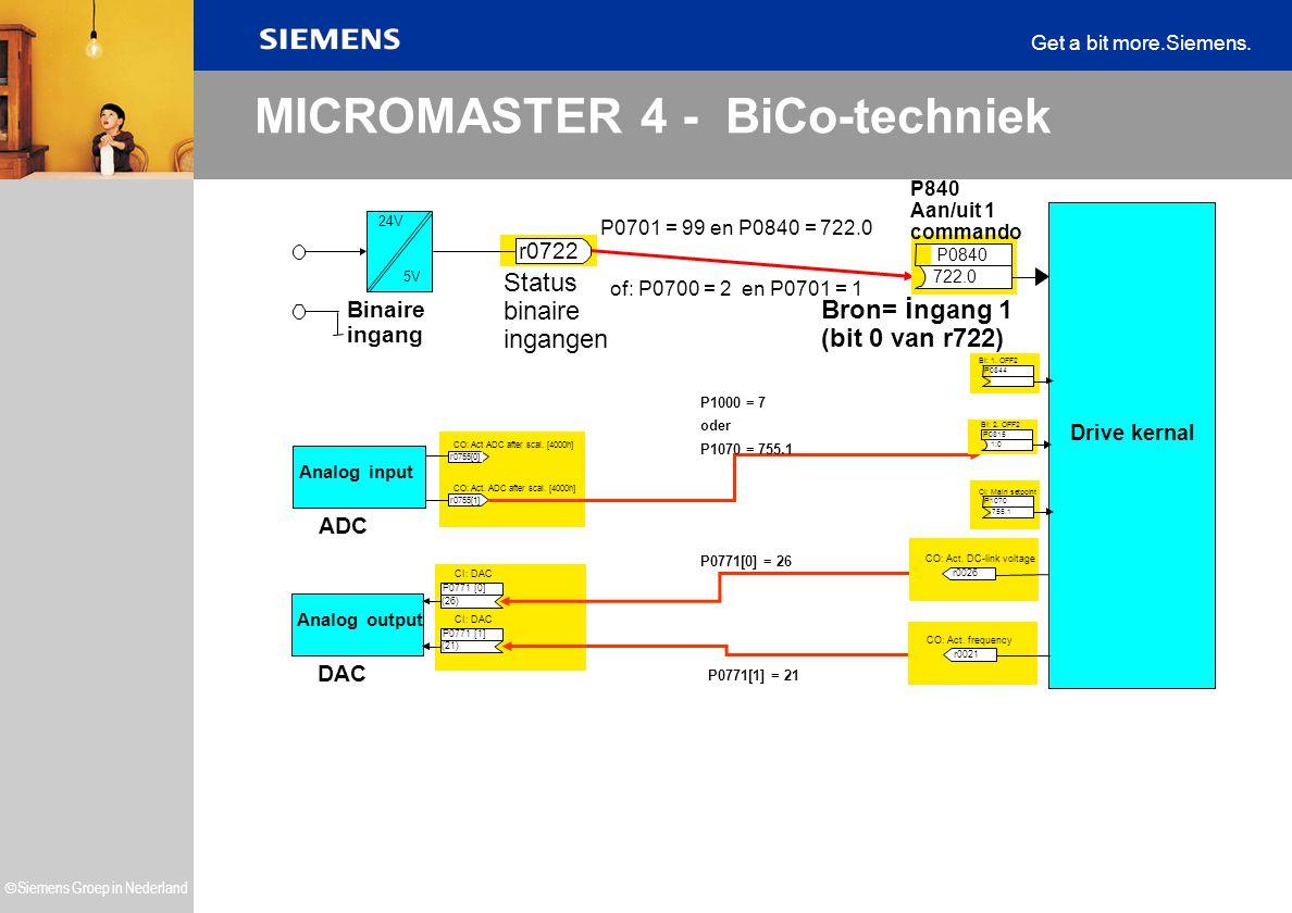 MICROMASTER 4 - BiCo-techniek