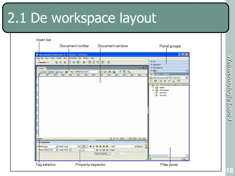 2.1 De workspace layout