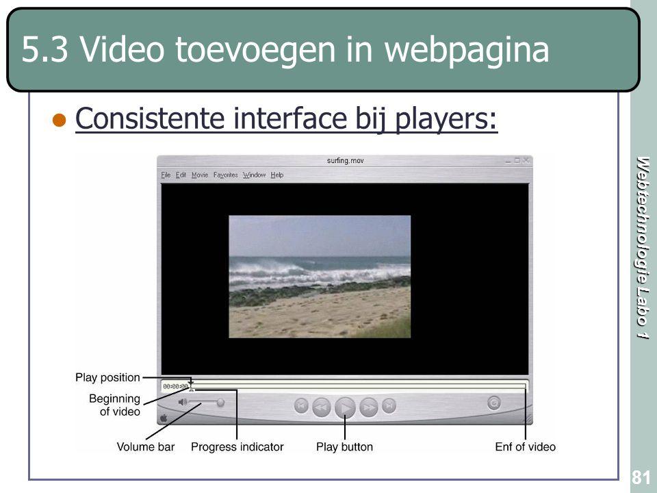 5.3 Video toevoegen in webpagina