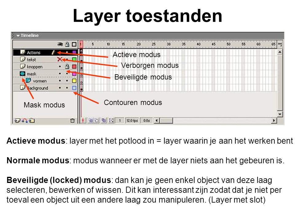 Layer toestanden Actieve modus. Verborgen modus. Beveiligde modus. Contouren modus. Mask modus.