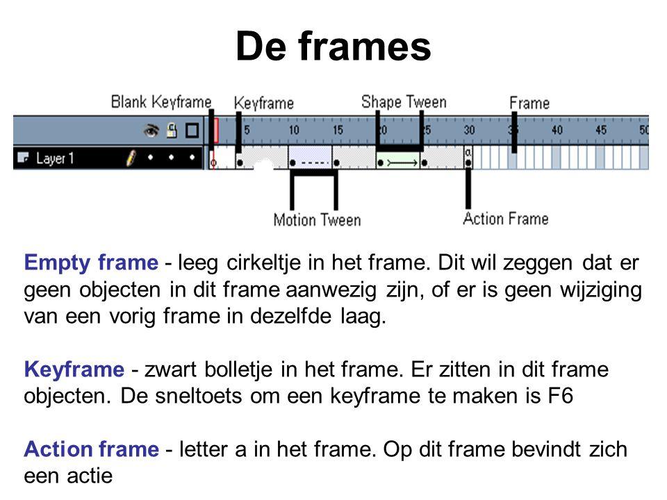 De frames
