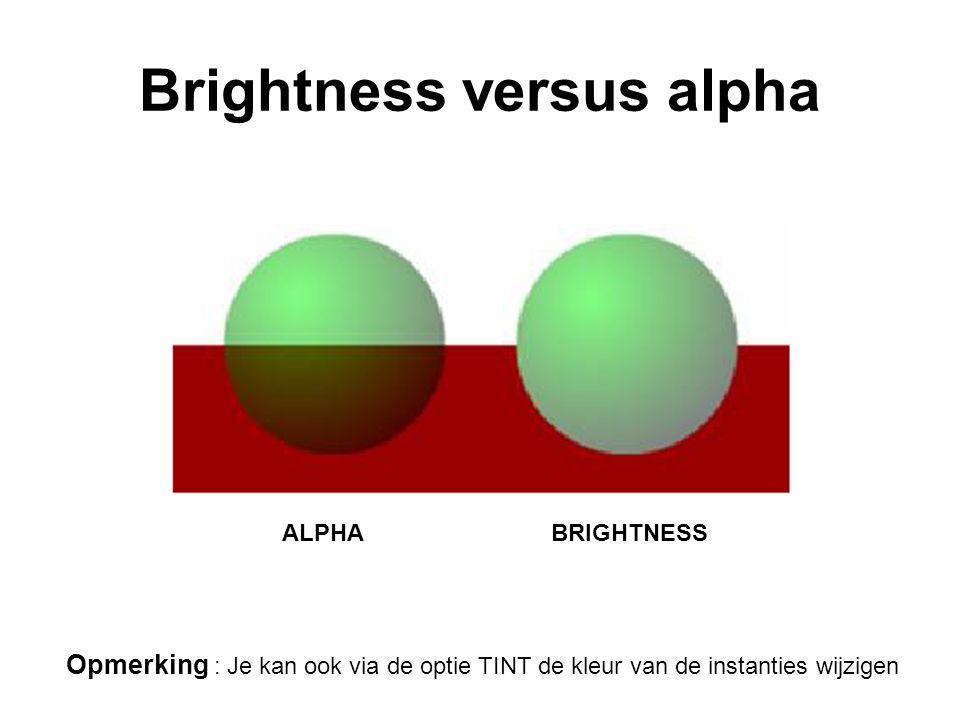 Brightness versus alpha