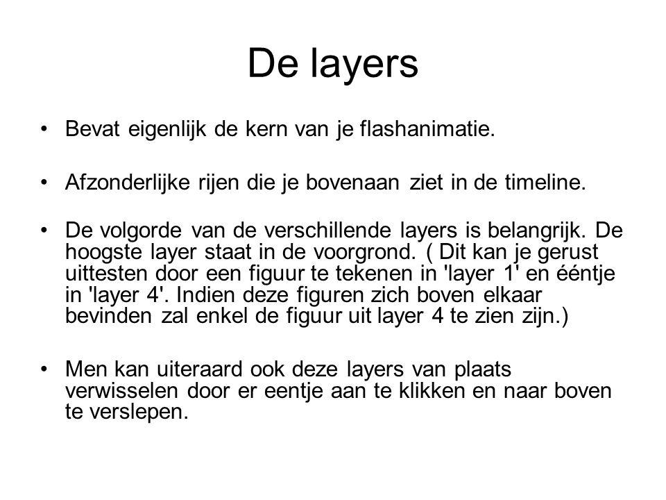 De layers Bevat eigenlijk de kern van je flashanimatie.