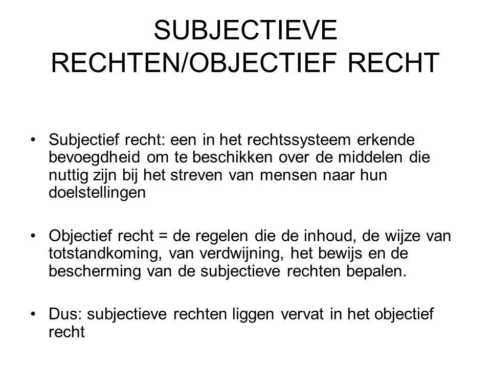SUBJECTIEVE RECHTEN/OBJECTIEF RECHT