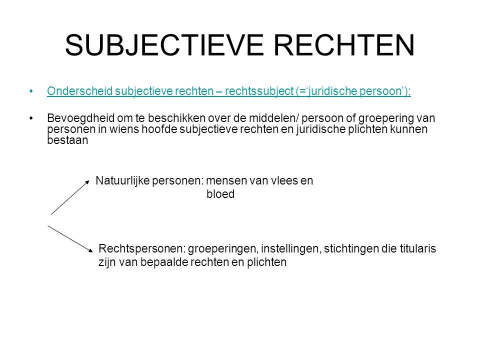 SUBJECTIEVE RECHTEN Onderscheid subjectieve rechten – rechtssubject (='juridische persoon'):