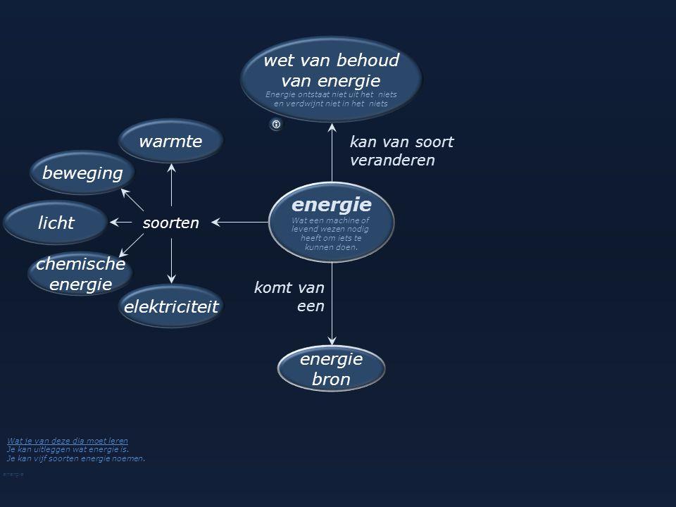 energie wet van behoud van energie warmte beweging licht chemische