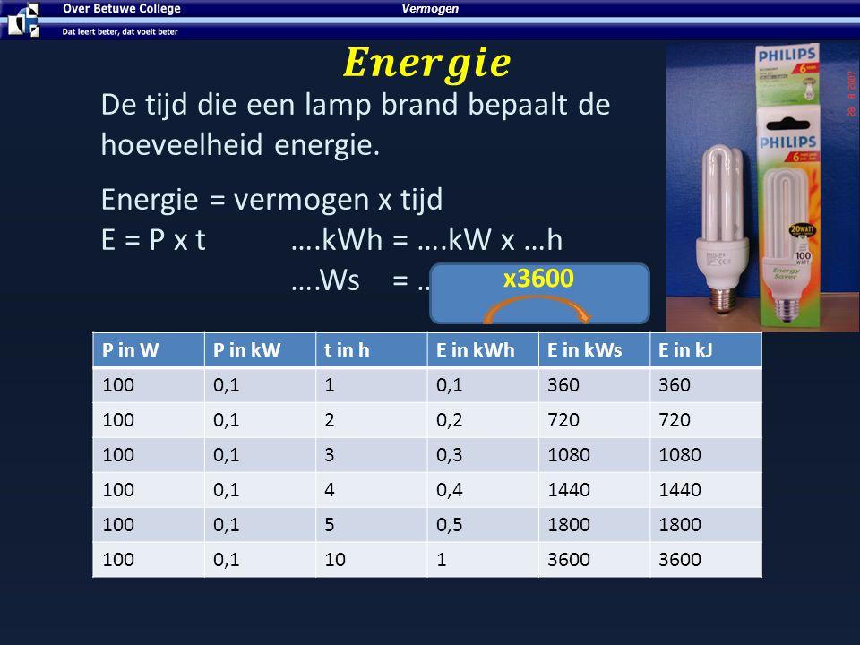𝑬𝒏𝒆𝒓𝒈𝒊𝒆 De tijd die een lamp brand bepaalt de hoeveelheid energie.