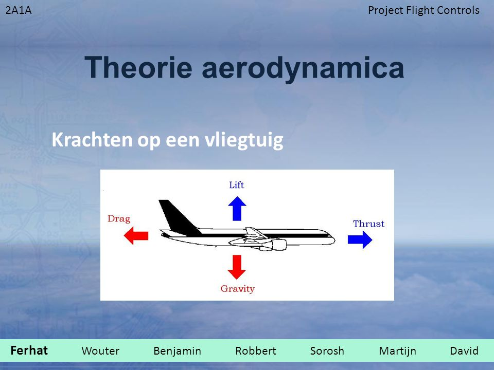 Theorie aerodynamica Krachten op een vliegtuig