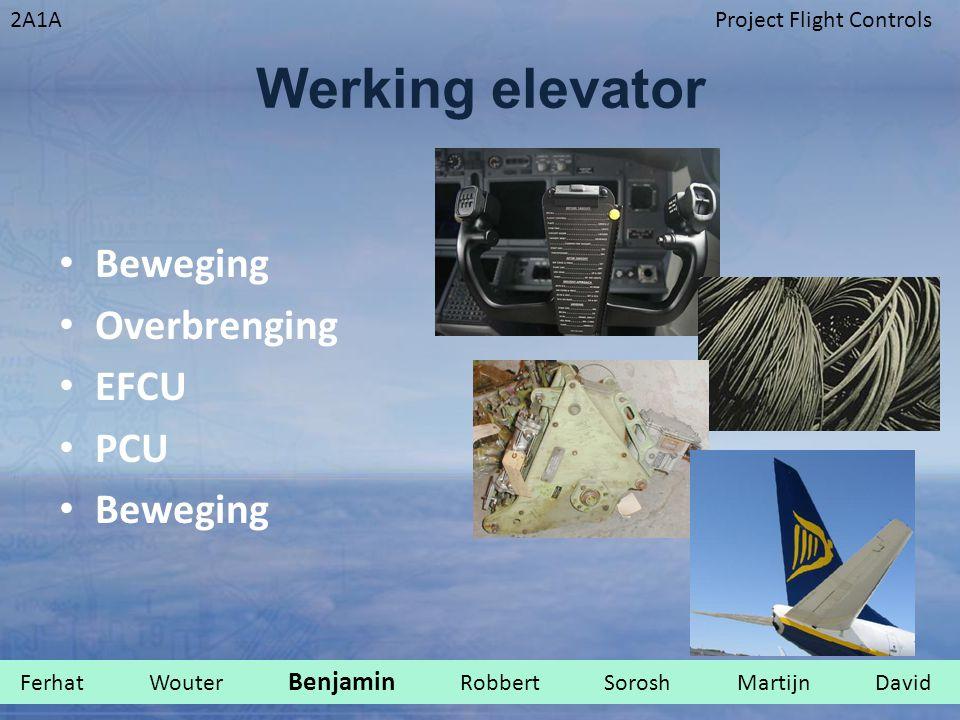 Werking elevator Beweging Overbrenging EFCU PCU