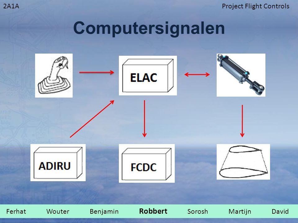 Computersignalen Ferhat Wouter Benjamin Robbert Sorosh Martijn David .