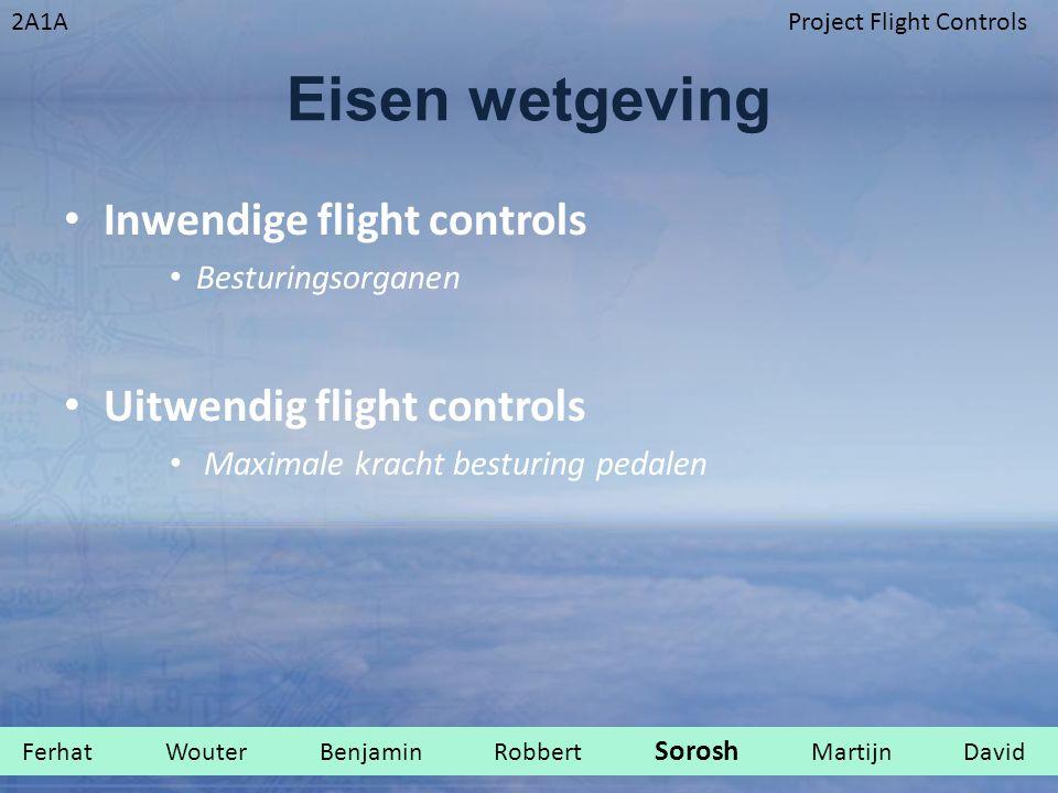 Eisen wetgeving Inwendige flight controls Uitwendig flight controls