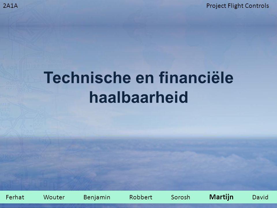 Technische en financiële haalbaarheid