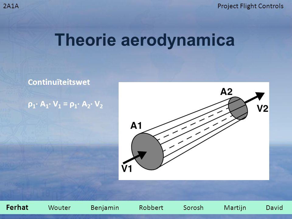 Theorie aerodynamica Continuïteitswet ρ1∙ A1∙ V1 = ρ1∙ A2∙ V2